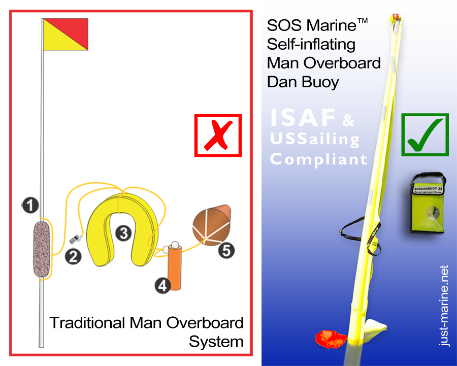 comparison of traditional man overboard buoy and dan buoy