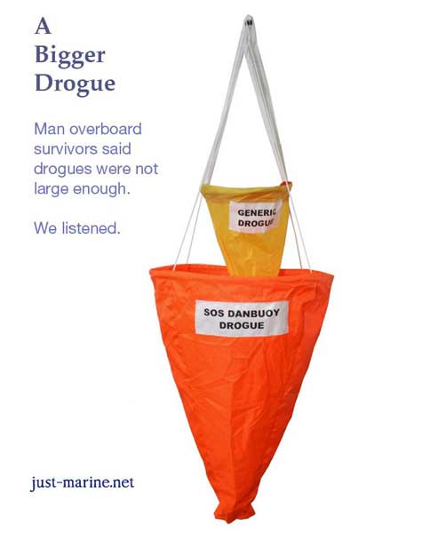 Drogue comparison for man overboard buoys
