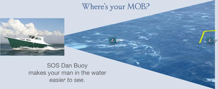 SOS Marine dan buoy makes man overboard easier to see