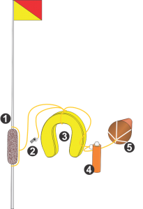 man overboard (MOB) pole and accessories